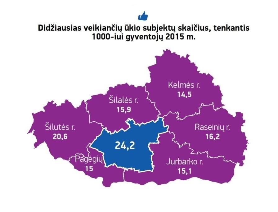 Lietuvos savivaldybių indeksas: Tauragė pakilo į 12-ąją vietą