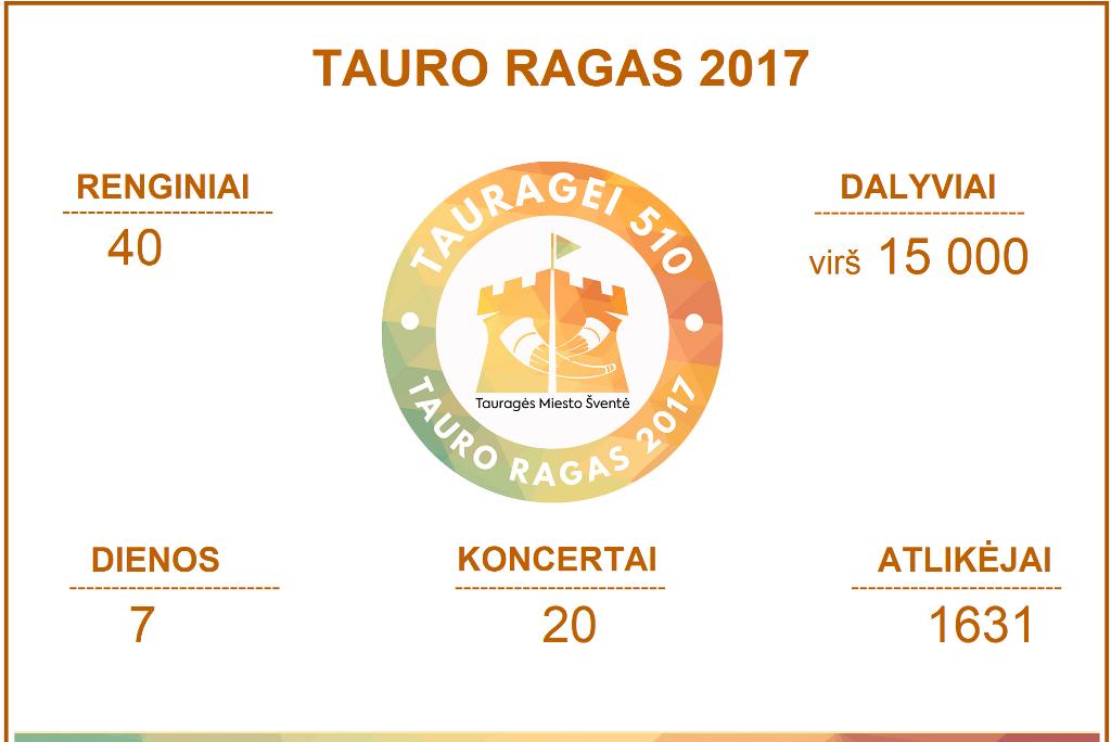 Tauragės rajono savivaldybės administracija dėkoja šventės dalyviams, rėmėjams ir organizatoriams