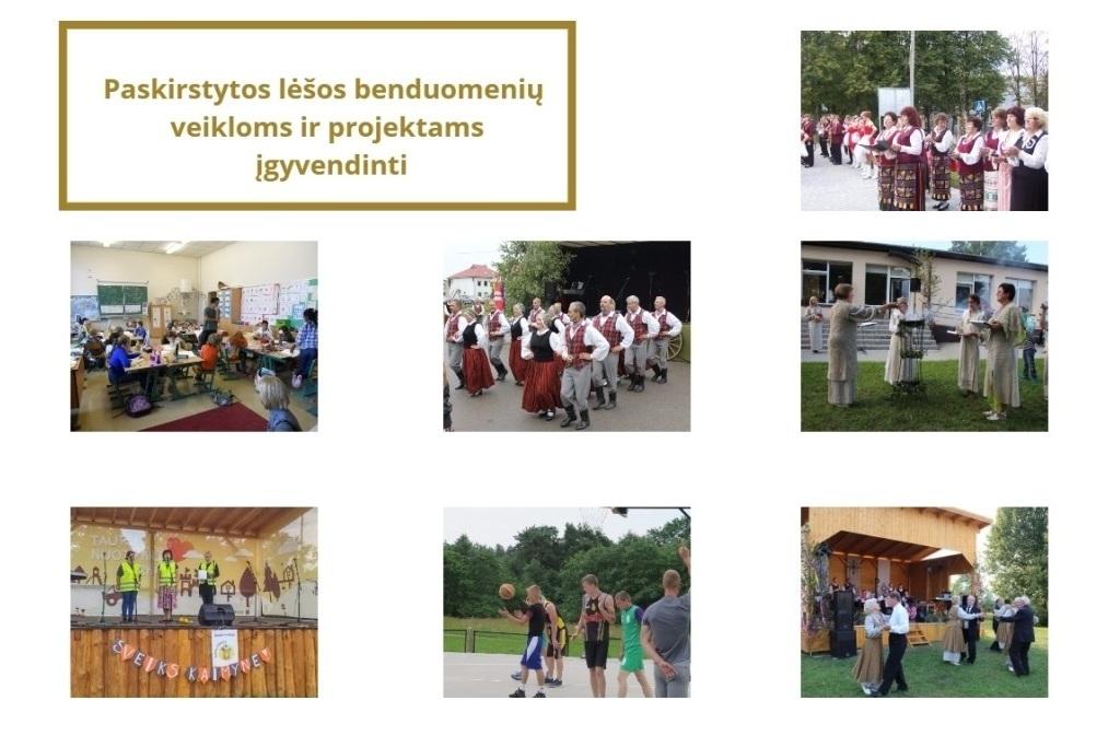 Skirtos lėšos bendruomenių veikloms ir projektams įgyvendinti